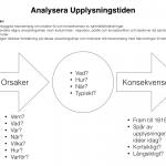 Analysmall upplysningstiden.001.png.001